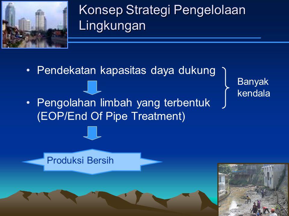 Konsep Strategi Pengelolaan Lingkungan