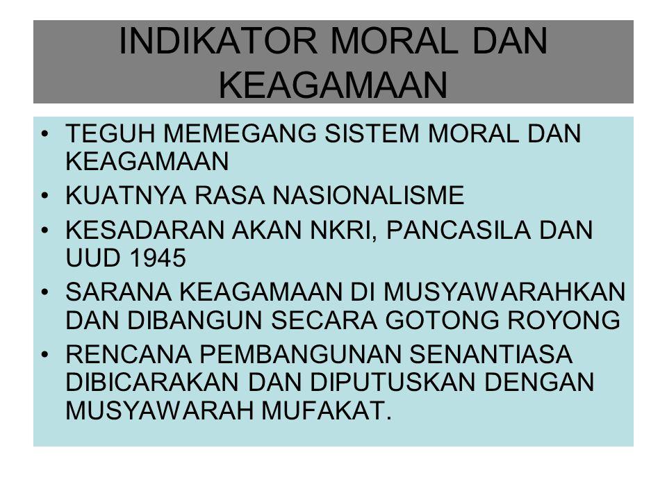 INDIKATOR MORAL DAN KEAGAMAAN