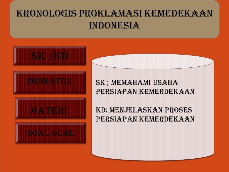 KRONOLOGIS PROKLAMASI KEMEDEKAAN INDONESIA