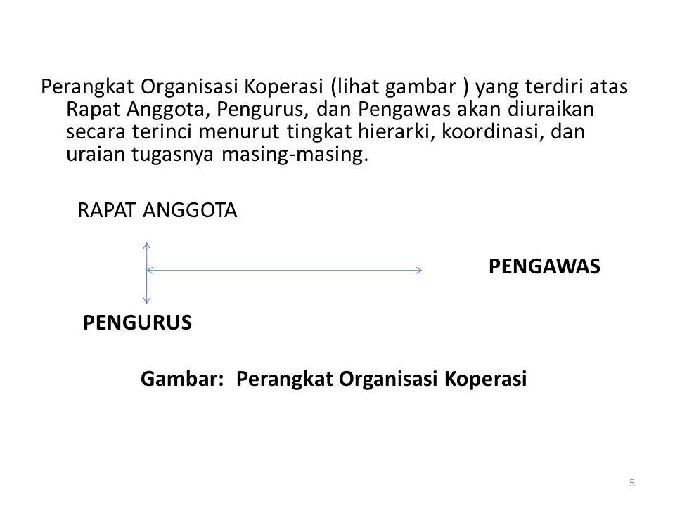 Perangkat Organisasi Koperasi (lihat gambar ) yang terdiri atas Rapat Anggota, Pengurus, dan Pengawas akan diuraikan secara terinci menurut tingkat hierarki, koordinasi, dan uraian tugasnya masing-masing.