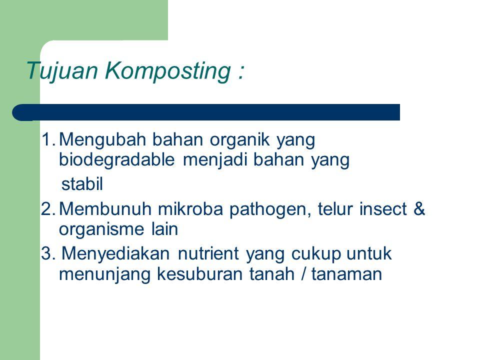 Tujuan Komposting : 1. Mengubah bahan organik yang biodegradable menjadi bahan yang. stabil.