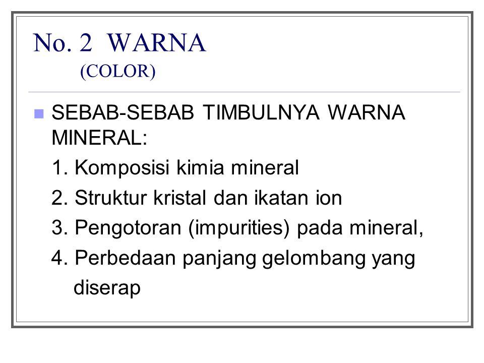 No. 2 WARNA (COLOR) SEBAB-SEBAB TIMBULNYA WARNA MINERAL: