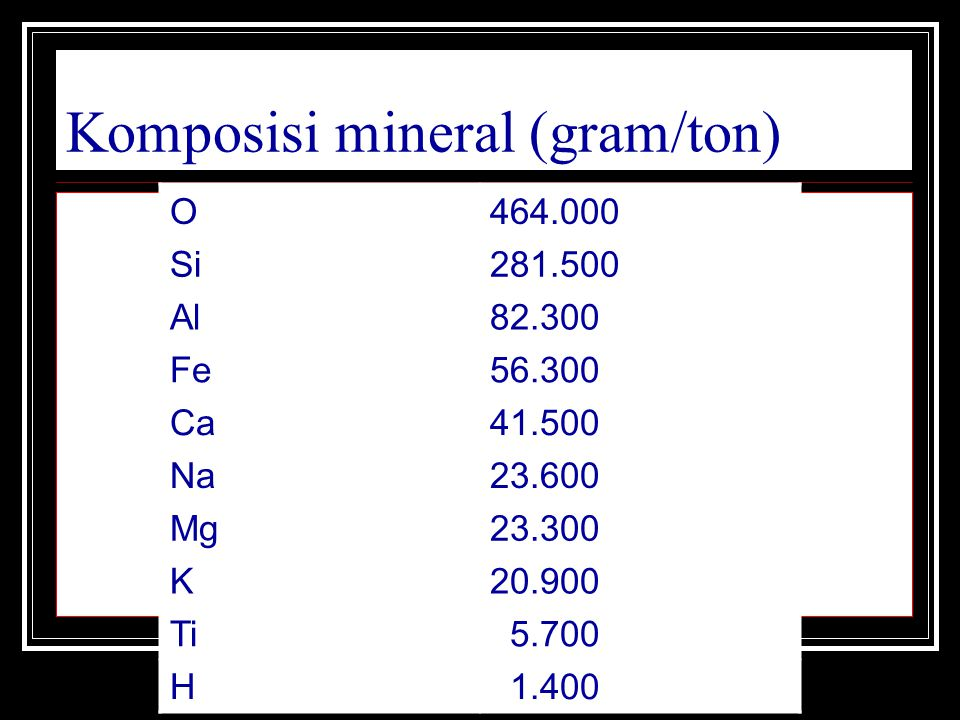 Komposisi mineral (gram/ton)