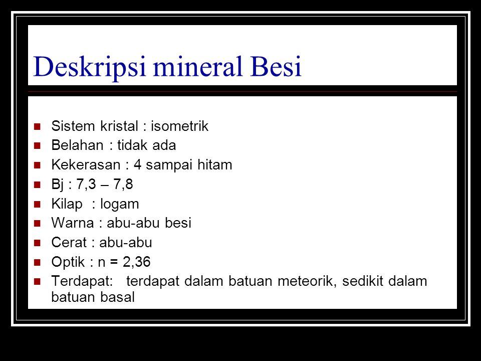 Deskripsi mineral Besi