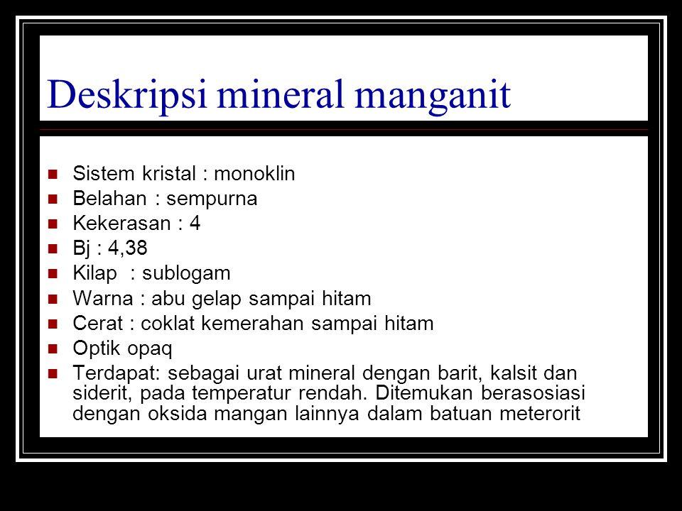 Deskripsi mineral manganit