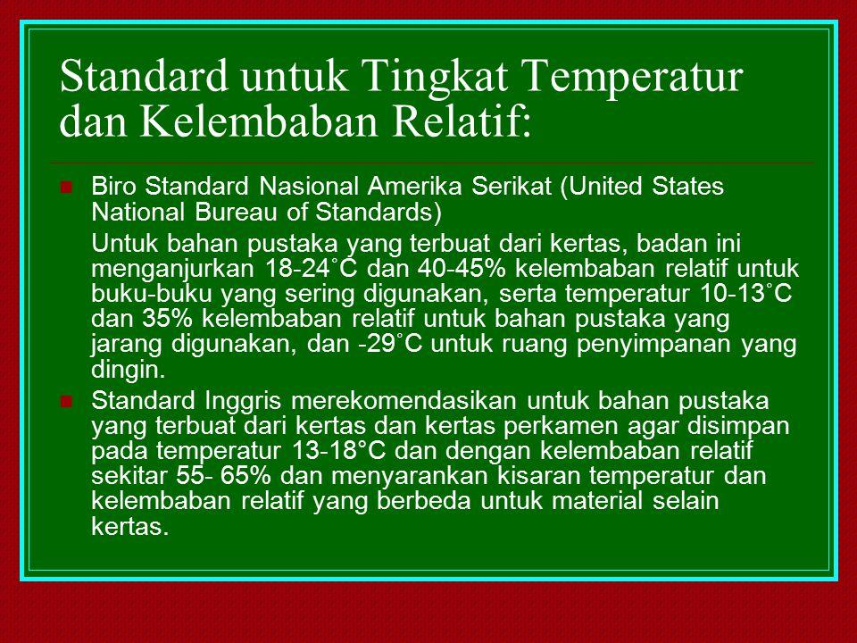 Standard untuk Tingkat Temperatur dan Kelembaban Relatif: