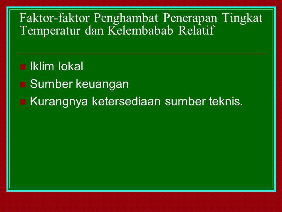 Faktor-faktor Penghambat Penerapan Tingkat Temperatur dan Kelembabab Relatif