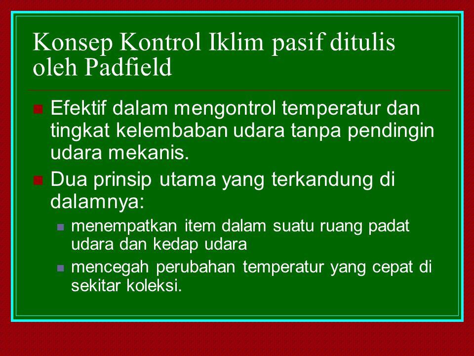 Konsep Kontrol Iklim pasif ditulis oleh Padfield