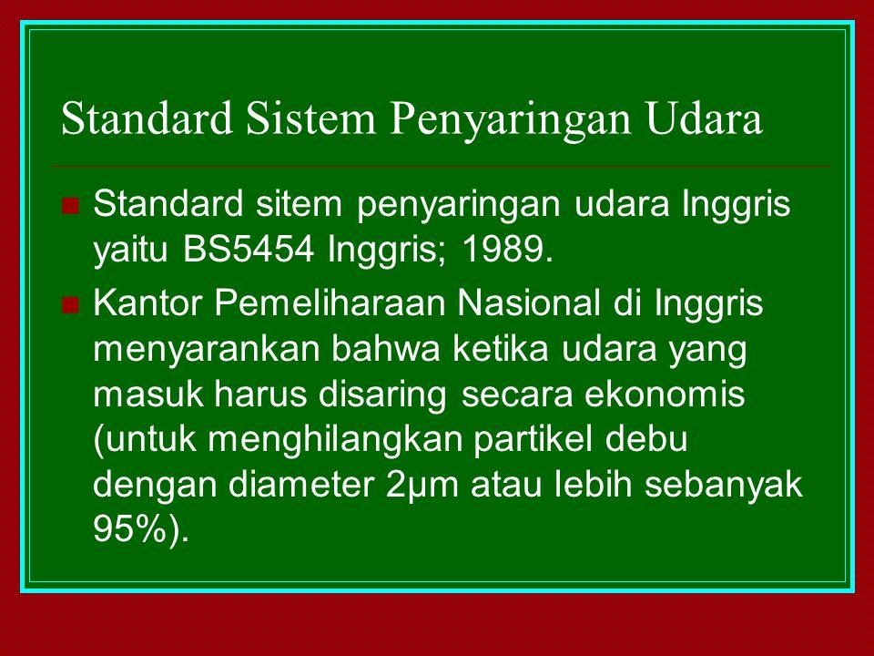 Standard Sistem Penyaringan Udara