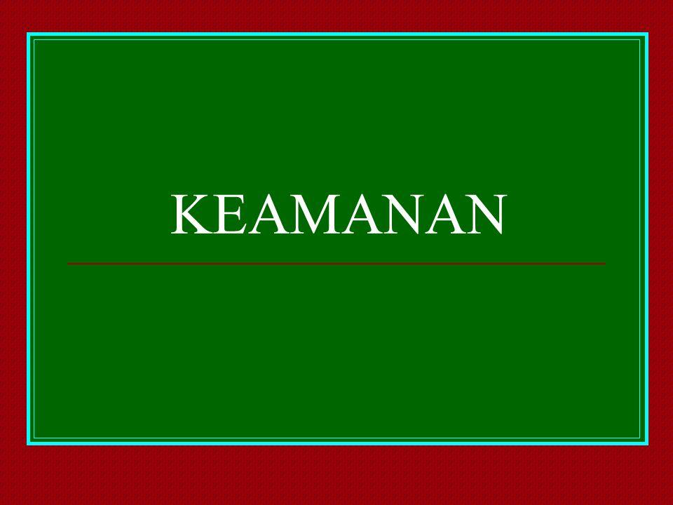 KEAMANAN