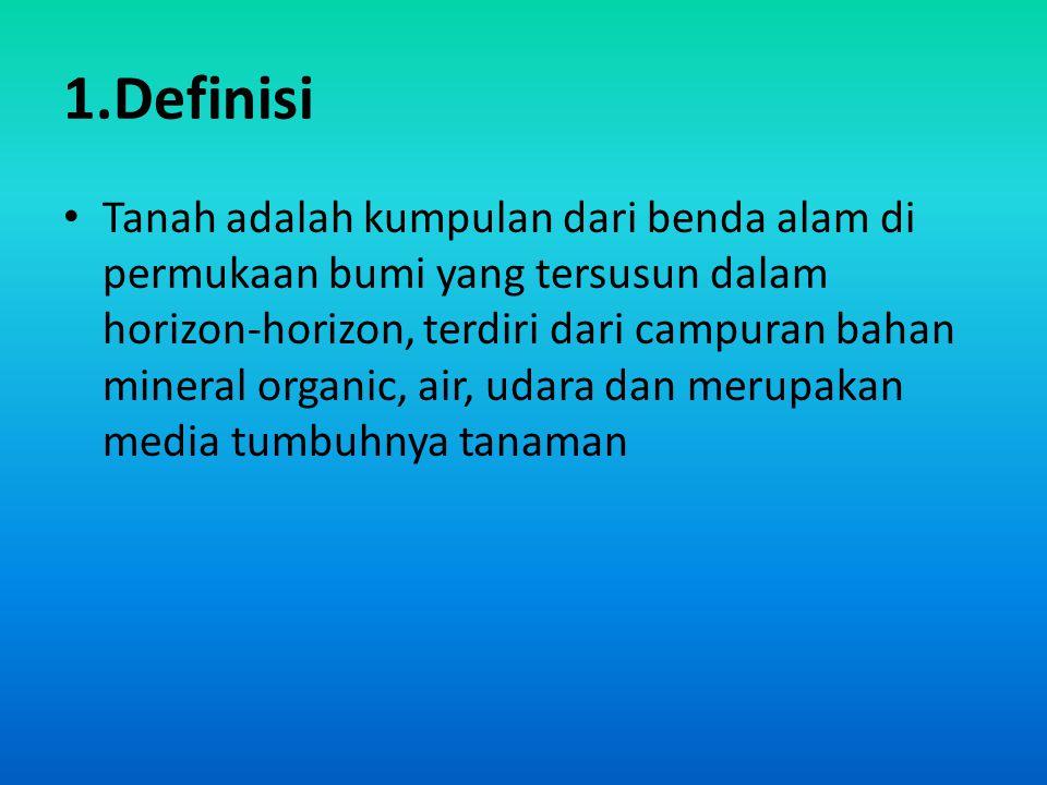 1.Definisi
