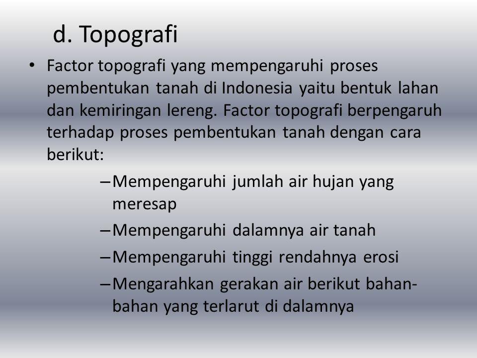 d. Topografi