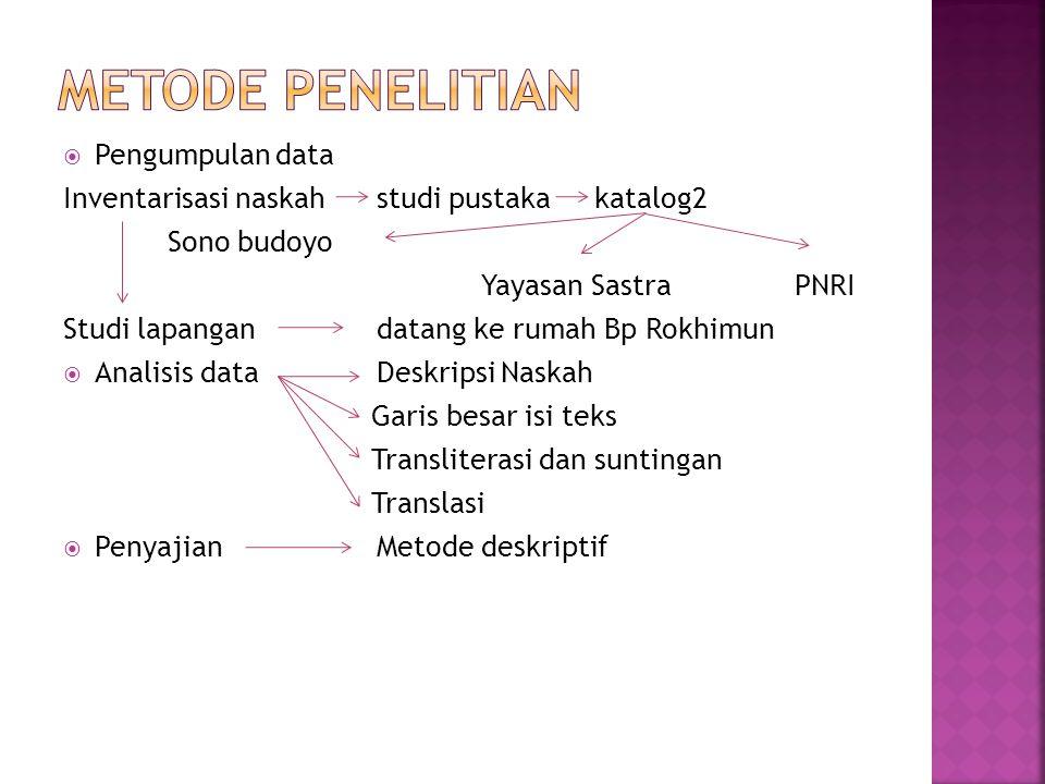 Metode penelitian Pengumpulan data