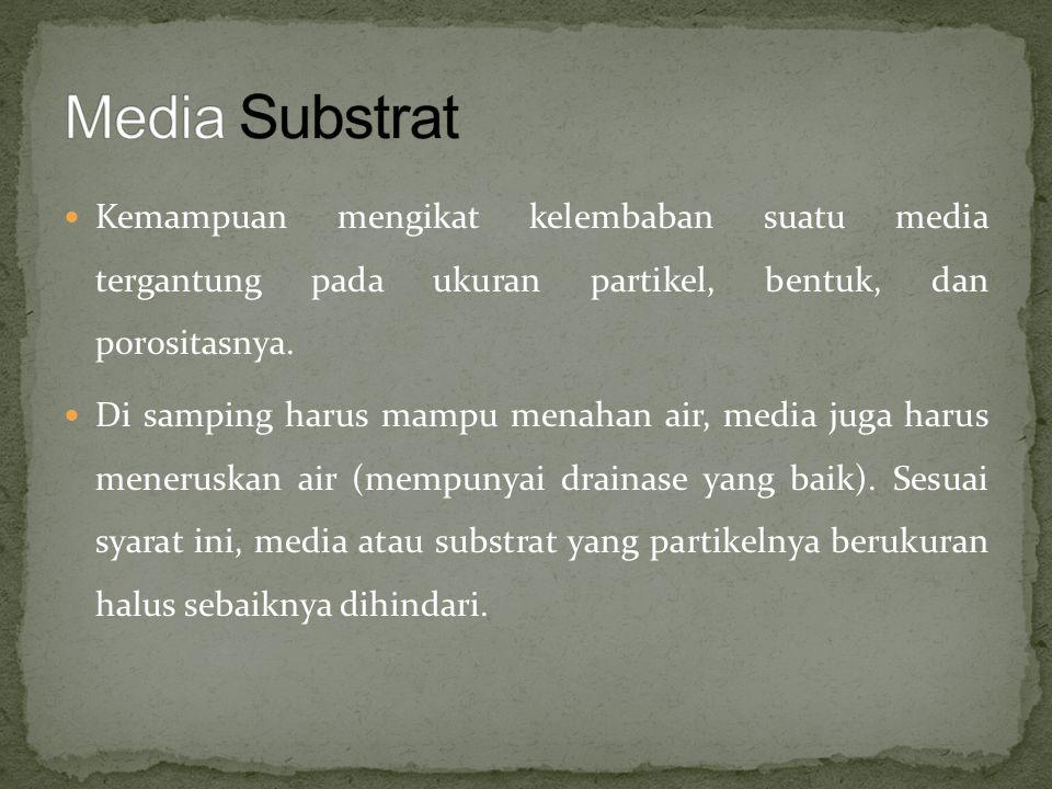 Media Substrat Kemampuan mengikat kelembaban suatu media tergantung pada ukuran partikel, bentuk, dan porositasnya.