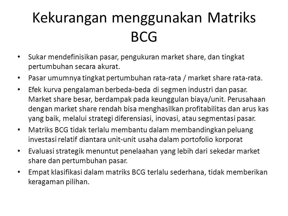 Kekurangan menggunakan Matriks BCG