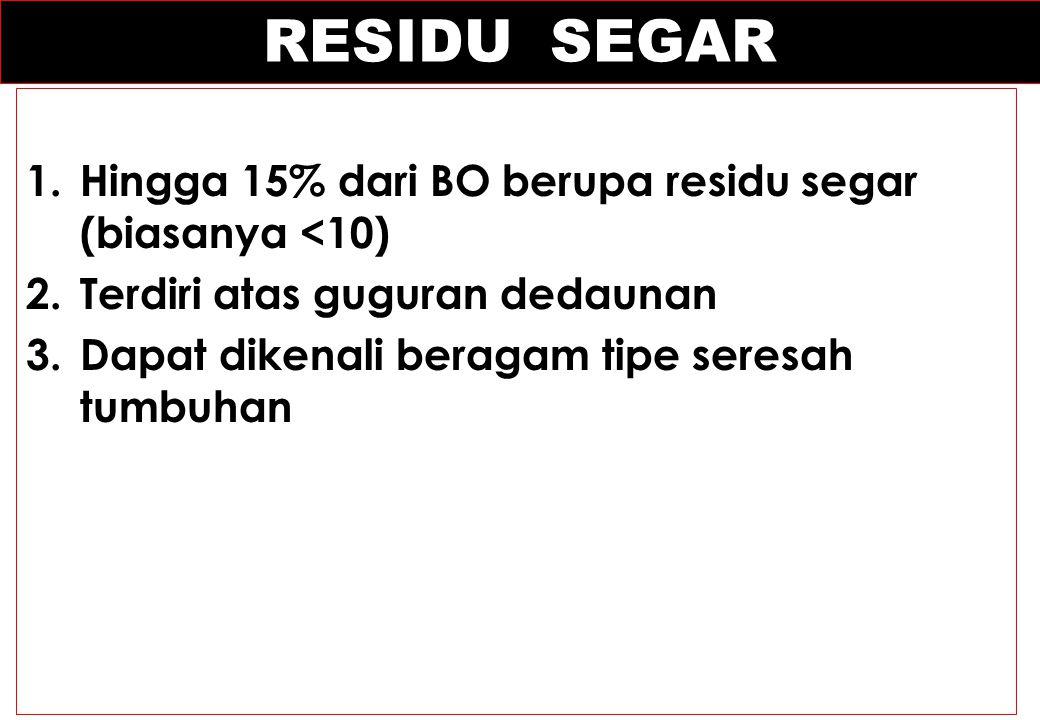 RESIDU SEGAR Hingga 15% dari BO berupa residu segar (biasanya <10)