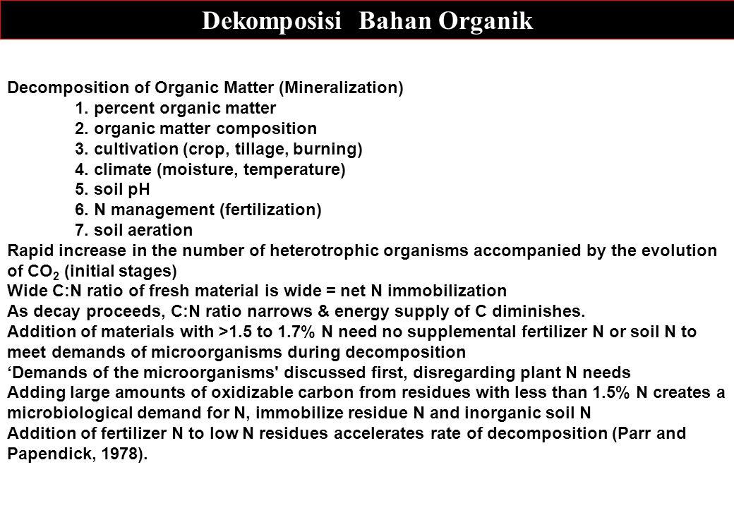 Dekomposisi Bahan Organik
