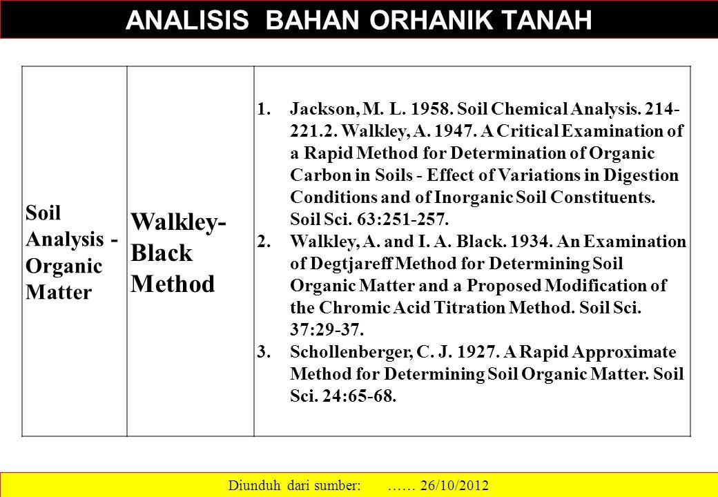 ANALISIS BAHAN ORHANIK TANAH