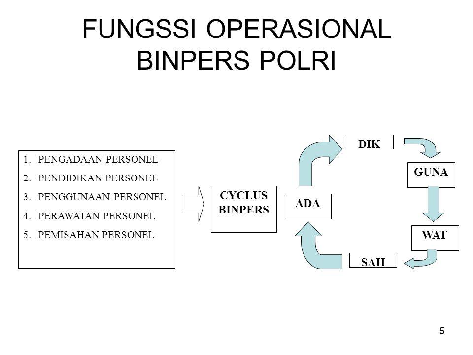 FUNGSSI OPERASIONAL BINPERS POLRI