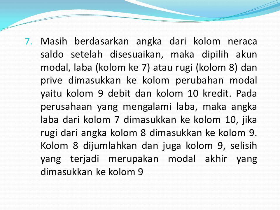 Masih berdasarkan angka dari kolom neraca saldo setelah disesuaikan, maka dipilih akun modal, laba (kolom ke 7) atau rugi (kolom 8) dan prive dimasukkan ke kolom perubahan modal yaitu kolom 9 debit dan kolom 10 kredit.