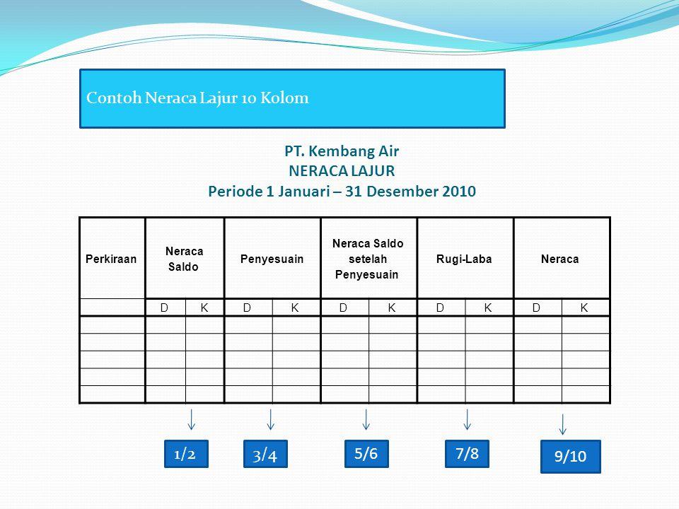 PT. Kembang Air NERACA LAJUR Periode 1 Januari – 31 Desember 2010