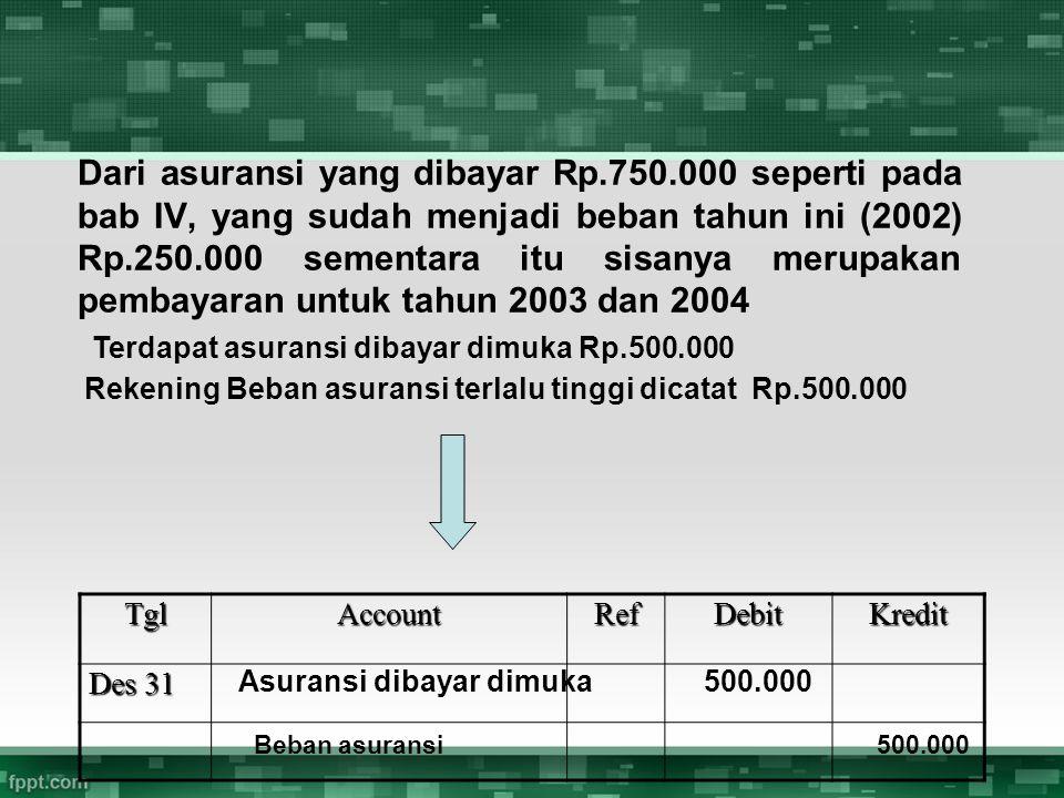 Dari asuransi yang dibayar Rp. 750