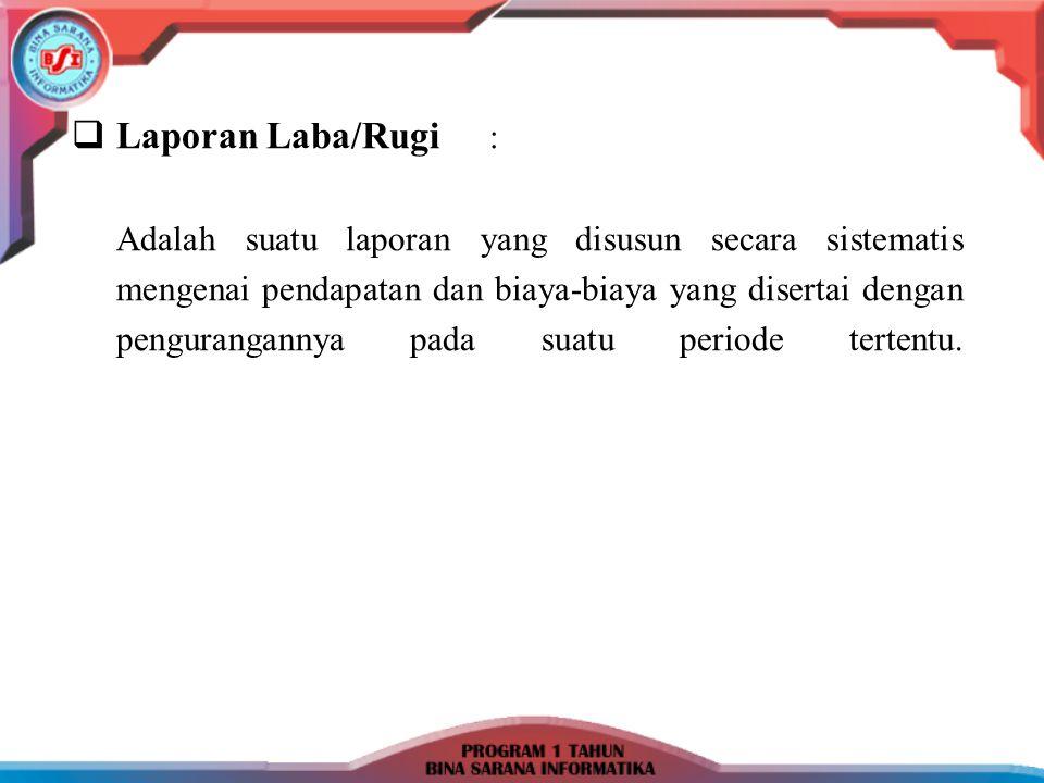 Laporan Laba/Rugi :