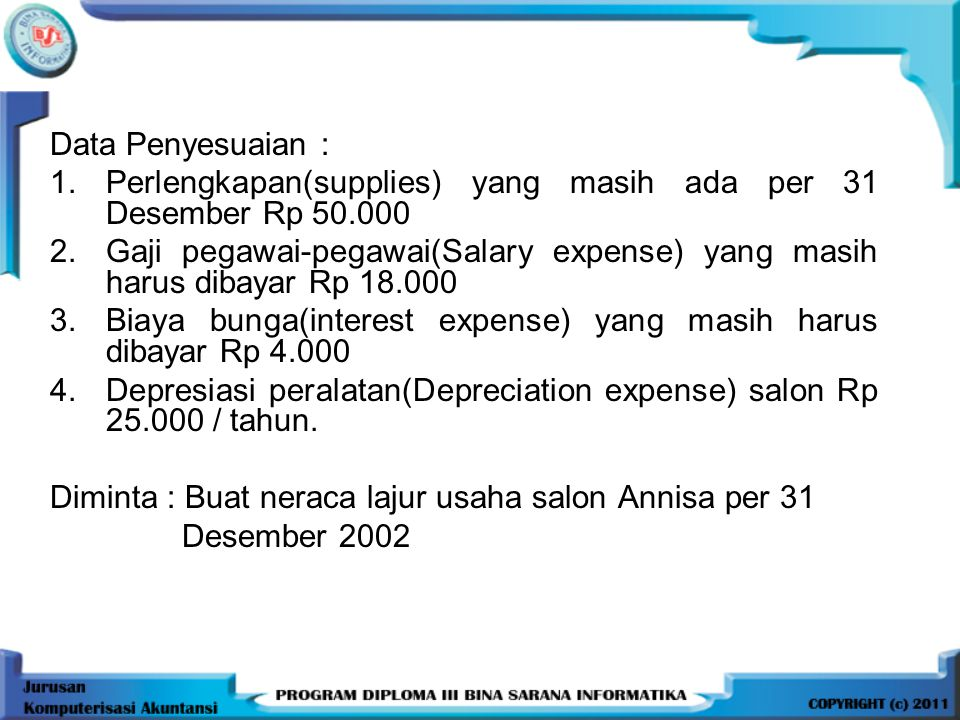 Data Penyesuaian : Perlengkapan(supplies) yang masih ada per 31 Desember Rp 50.000.