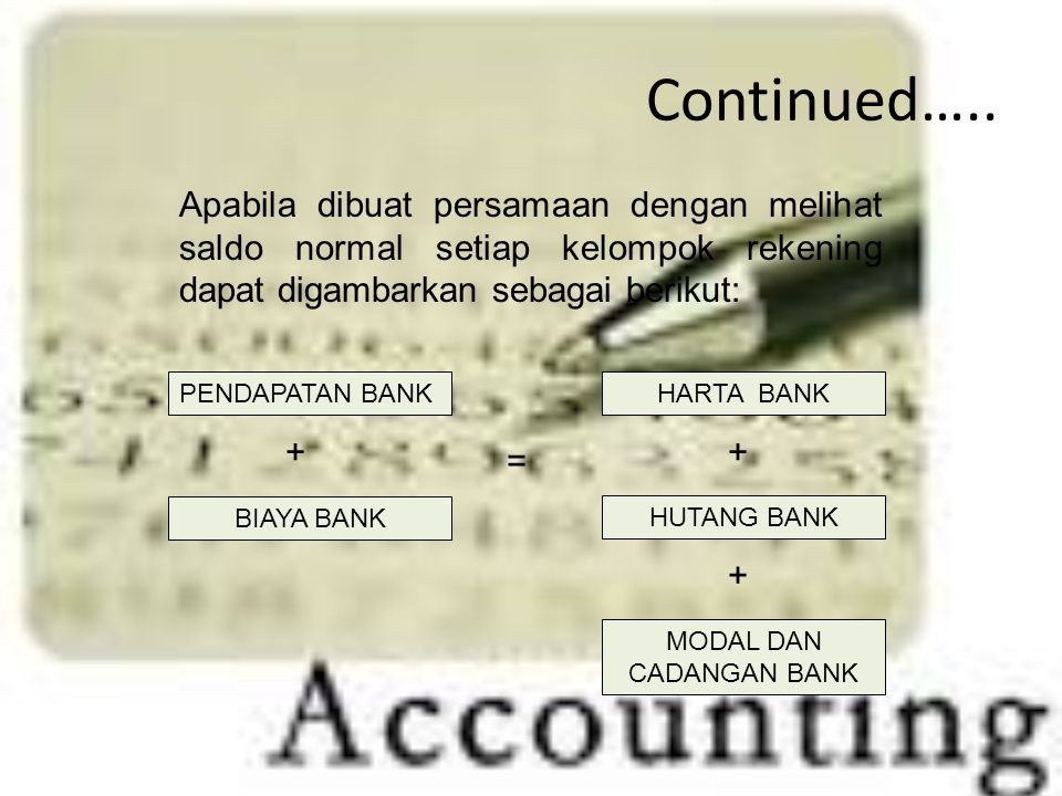 MODAL DAN CADANGAN BANK