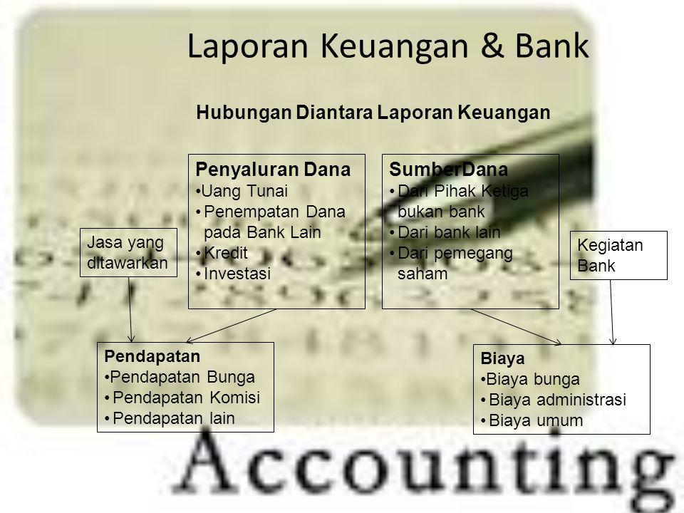 Laporan Keuangan & Bank
