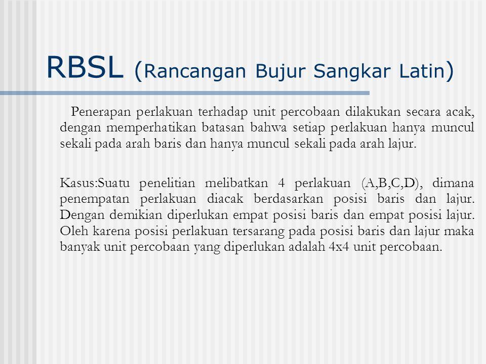 RBSL (Rancangan Bujur Sangkar Latin)