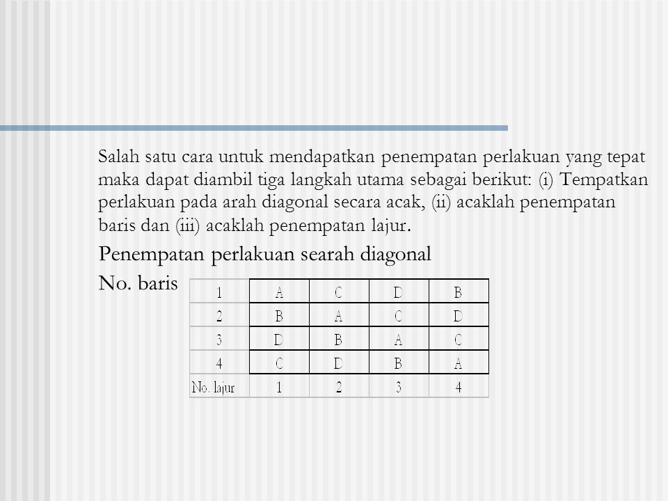 Salah satu cara untuk mendapatkan penempatan perlakuan yang tepat maka dapat diambil tiga langkah utama sebagai berikut: (i) Tempatkan perlakuan pada arah diagonal secara acak, (ii) acaklah penempatan baris dan (iii) acaklah penempatan lajur.