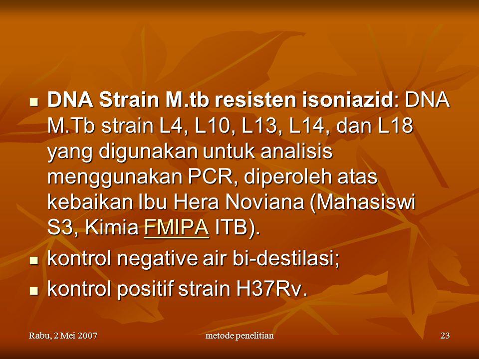 kontrol negative air bi-destilasi; kontrol positif strain H37Rv.