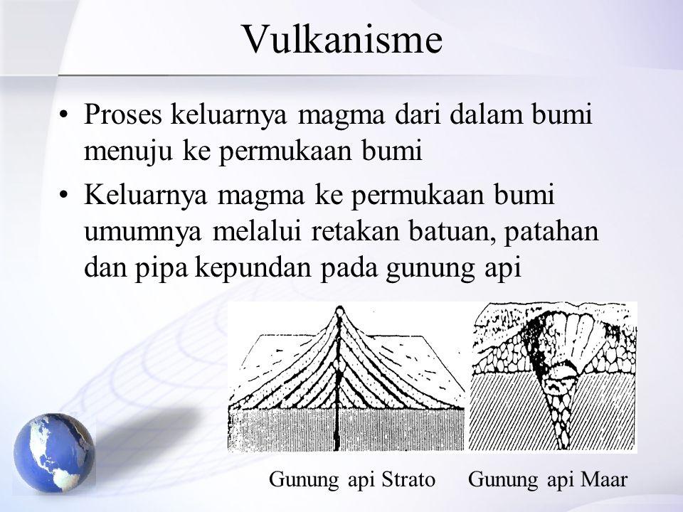 Vulkanisme Proses keluarnya magma dari dalam bumi menuju ke permukaan bumi.