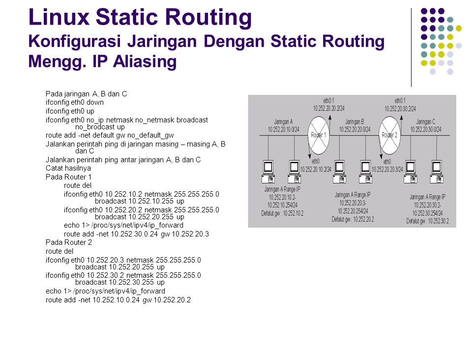 Linux Static Routing Konfigurasi Jaringan Dengan Static Routing Mengg