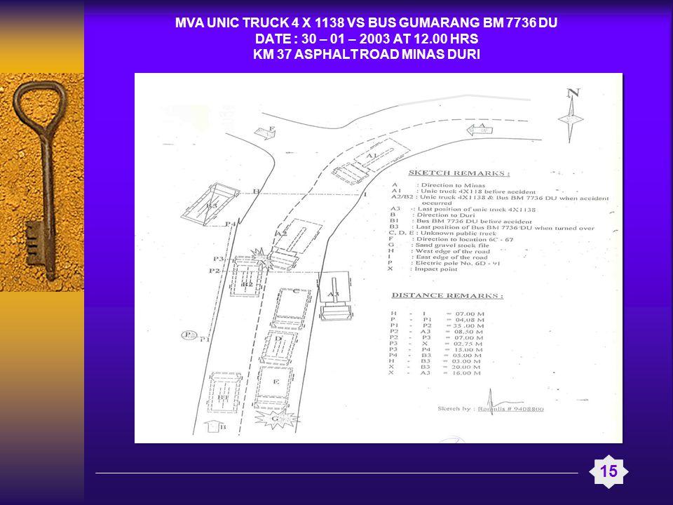 15 MVA UNIC TRUCK 4 X 1138 VS BUS GUMARANG BM 7736 DU
