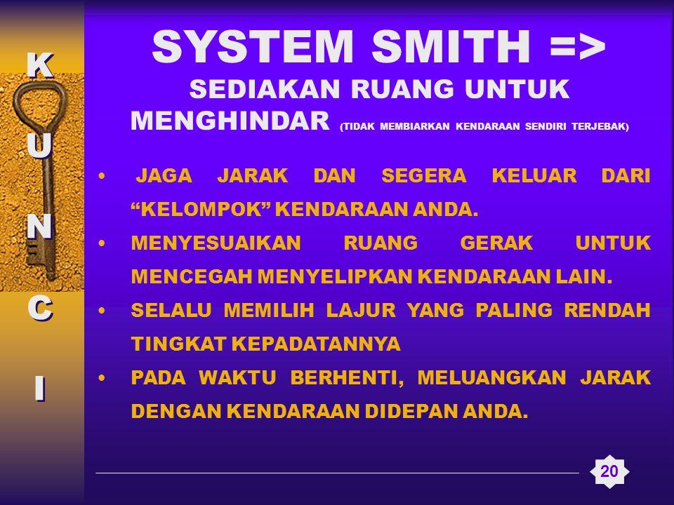 SYSTEM SMITH => K U N C I