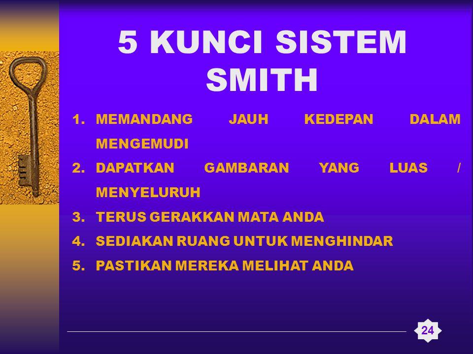 5 KUNCI SISTEM SMITH MEMANDANG JAUH KEDEPAN DALAM MENGEMUDI