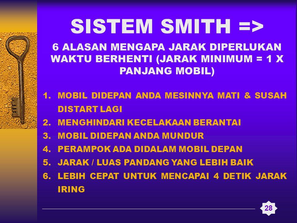 SISTEM SMITH => 6 ALASAN MENGAPA JARAK DIPERLUKAN WAKTU BERHENTI (JARAK MINIMUM = 1 X PANJANG MOBIL)