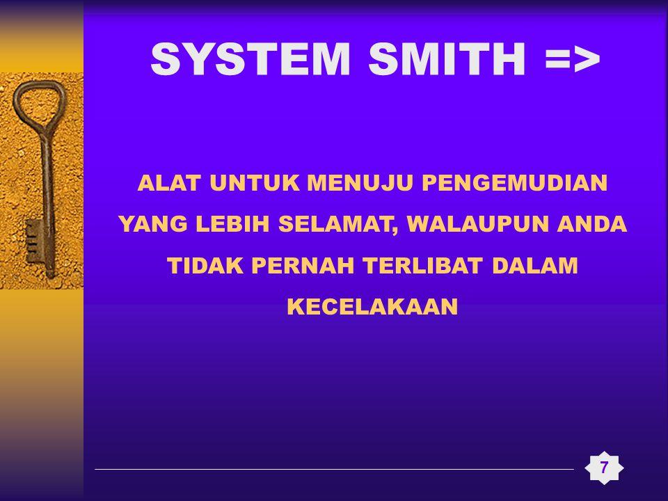 SYSTEM SMITH => ALAT UNTUK MENUJU PENGEMUDIAN YANG LEBIH SELAMAT, WALAUPUN ANDA TIDAK PERNAH TERLIBAT DALAM KECELAKAAN.