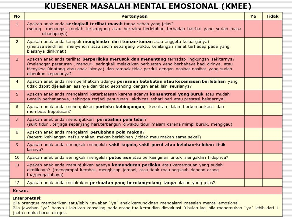 KUESENER MASALAH MENTAL EMOSIONAL (KMEE)