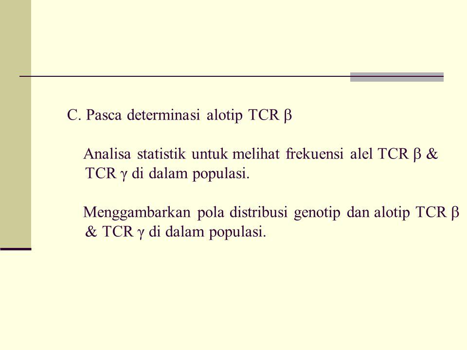 C. Pasca determinasi alotip TCR 
