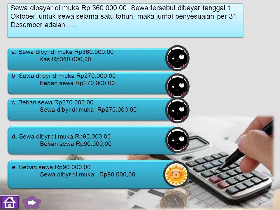 Sewa dibayar di muka Rp 360.000,00. Sewa tersebut dibayar tanggal 1 Oktober, untuk sewa selama satu tahun, maka jurnal penyesuaian per 31 Desember adalah ….