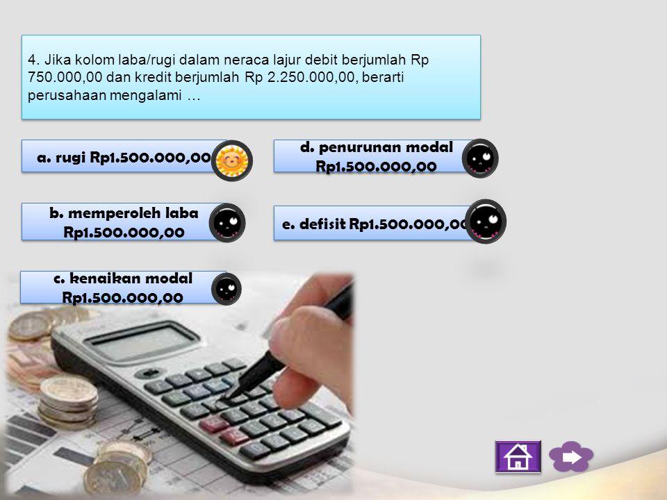 d. penurunan modal Rp1.500.000,00 a. rugi Rp1.500.000,00