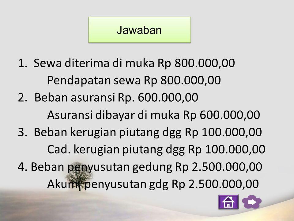 1. Sewa diterima di muka Rp 800.000,00 Pendapatan sewa Rp 800.000,00