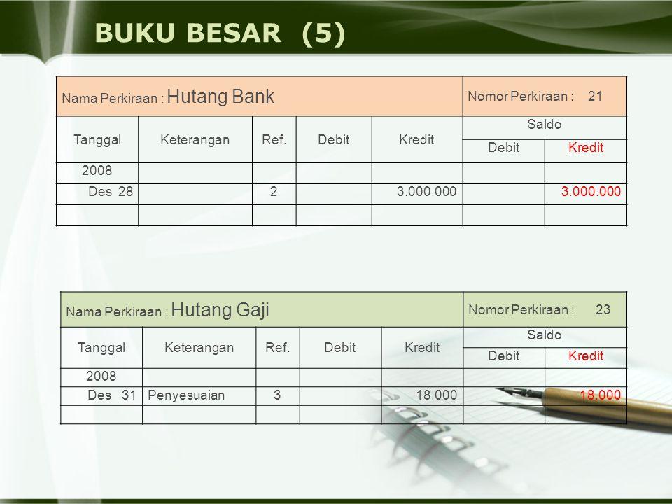 BUKU BESAR (5) Nama Perkiraan : Hutang Bank Nomor Perkiraan : 21