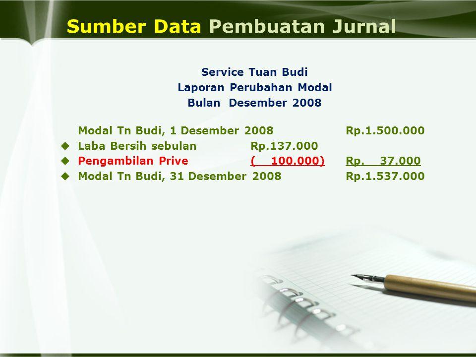 Sumber Data Pembuatan Jurnal
