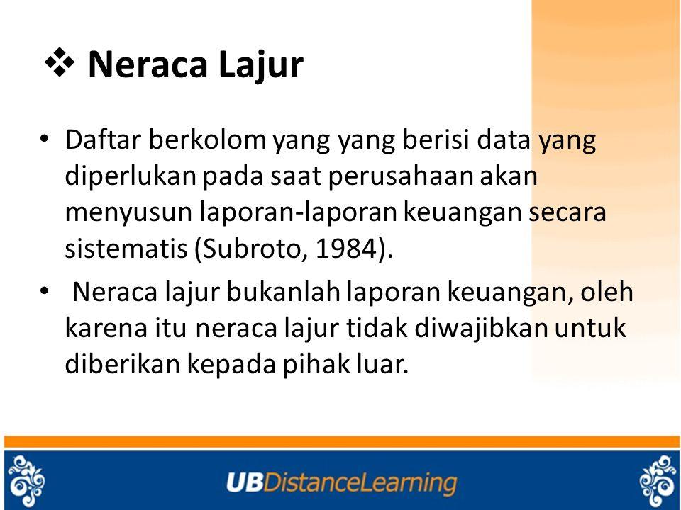 Neraca Lajur