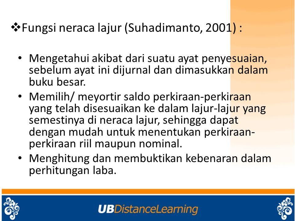 Fungsi neraca lajur (Suhadimanto, 2001) :