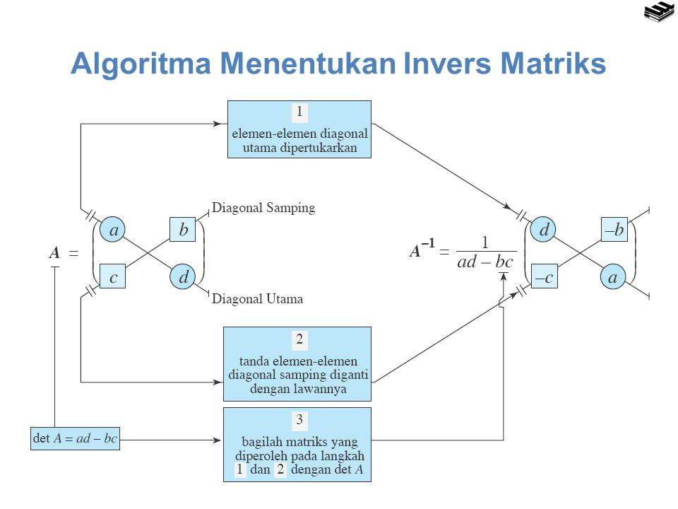 Algoritma Menentukan Invers Matriks